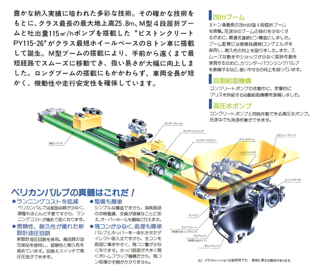 PY115A-26 特徴